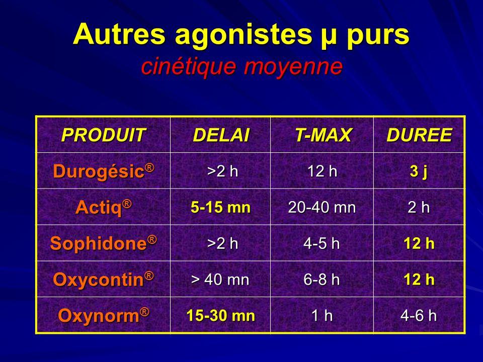 Autres agonistes µ purs cinétique moyenne