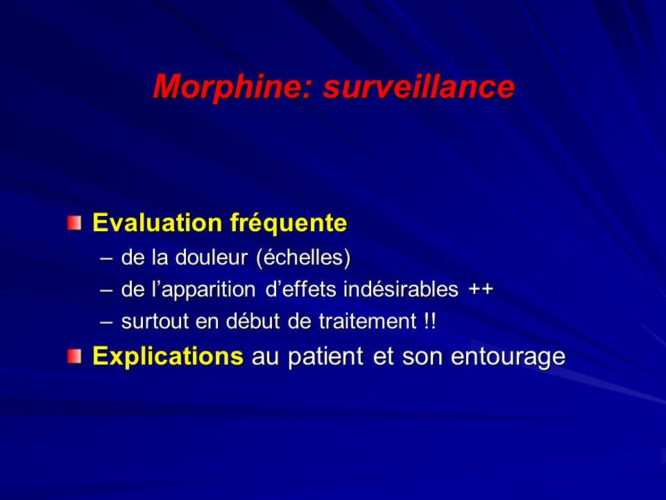 Morphine: surveillance