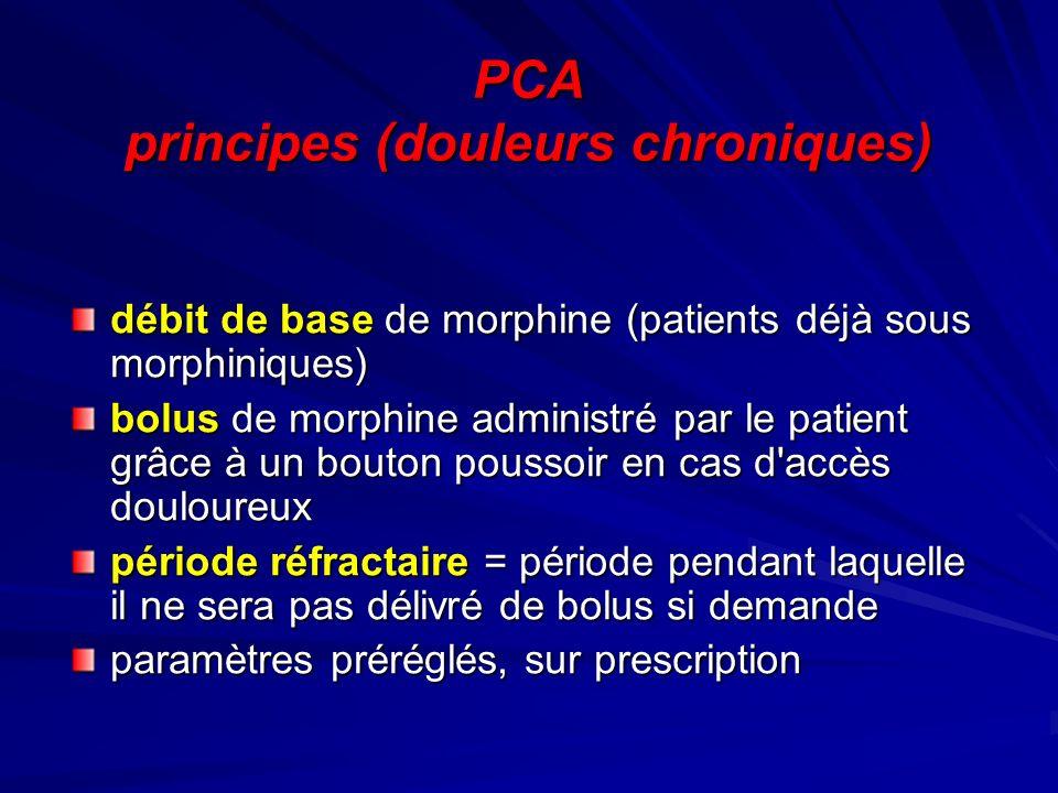 PCA principes (douleurs chroniques)