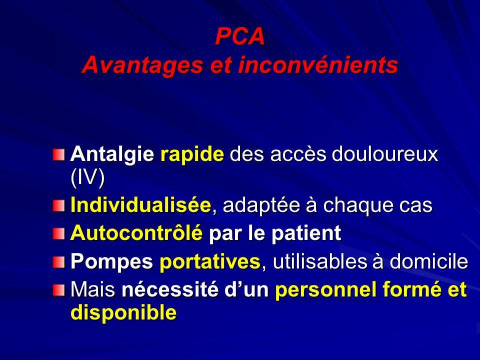 PCA Avantages et inconvénients
