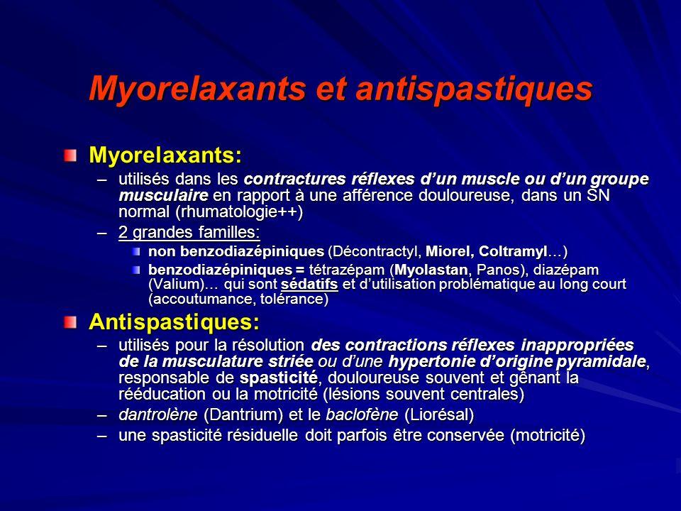 Myorelaxants et antispastiques