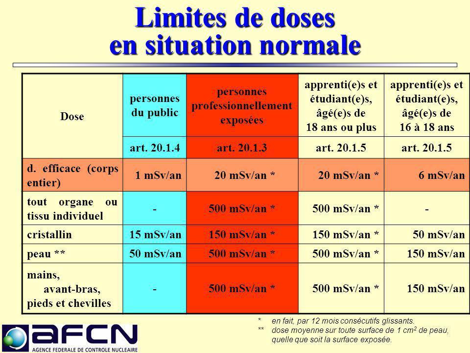 Limites de doses en situation normale