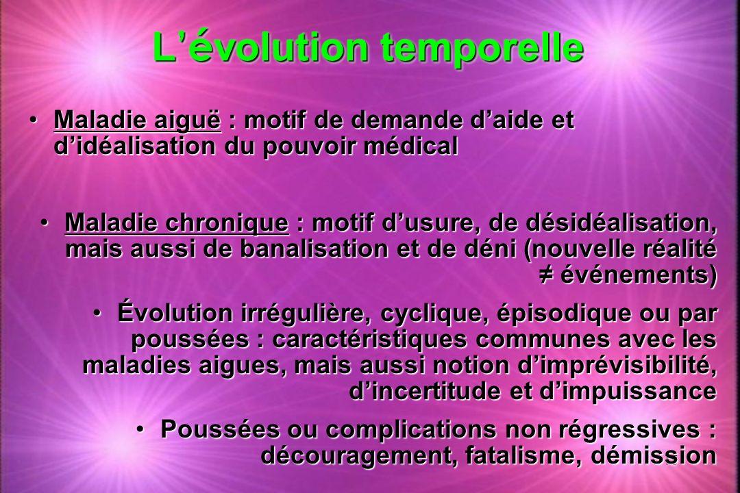 L'évolution temporelle