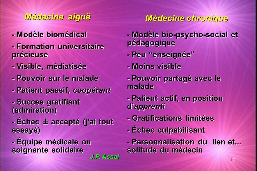 Médecine aiguë Médecine chronique