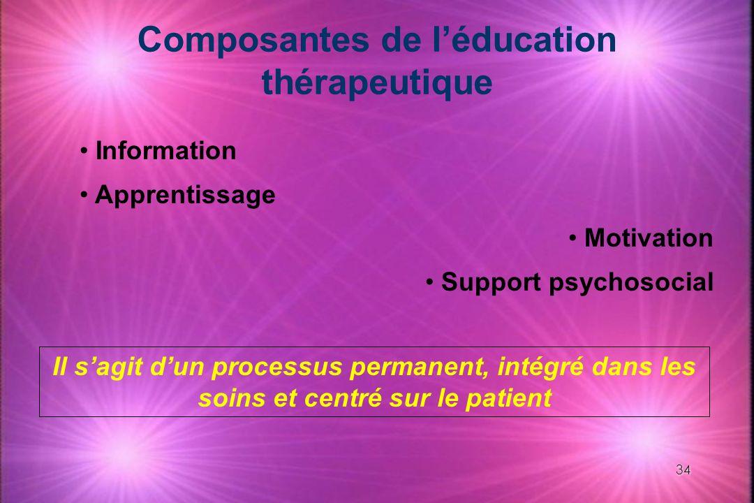 Composantes de l'éducation thérapeutique