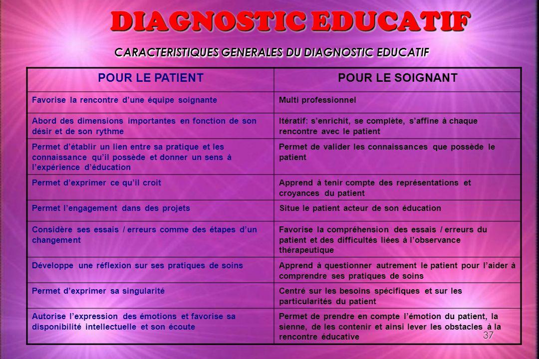 CARACTERISTIQUES GENERALES DU DIAGNOSTIC EDUCATIF