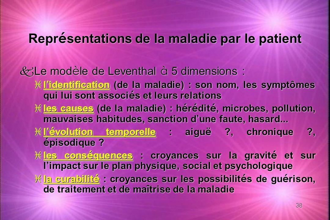 Représentations de la maladie par le patient
