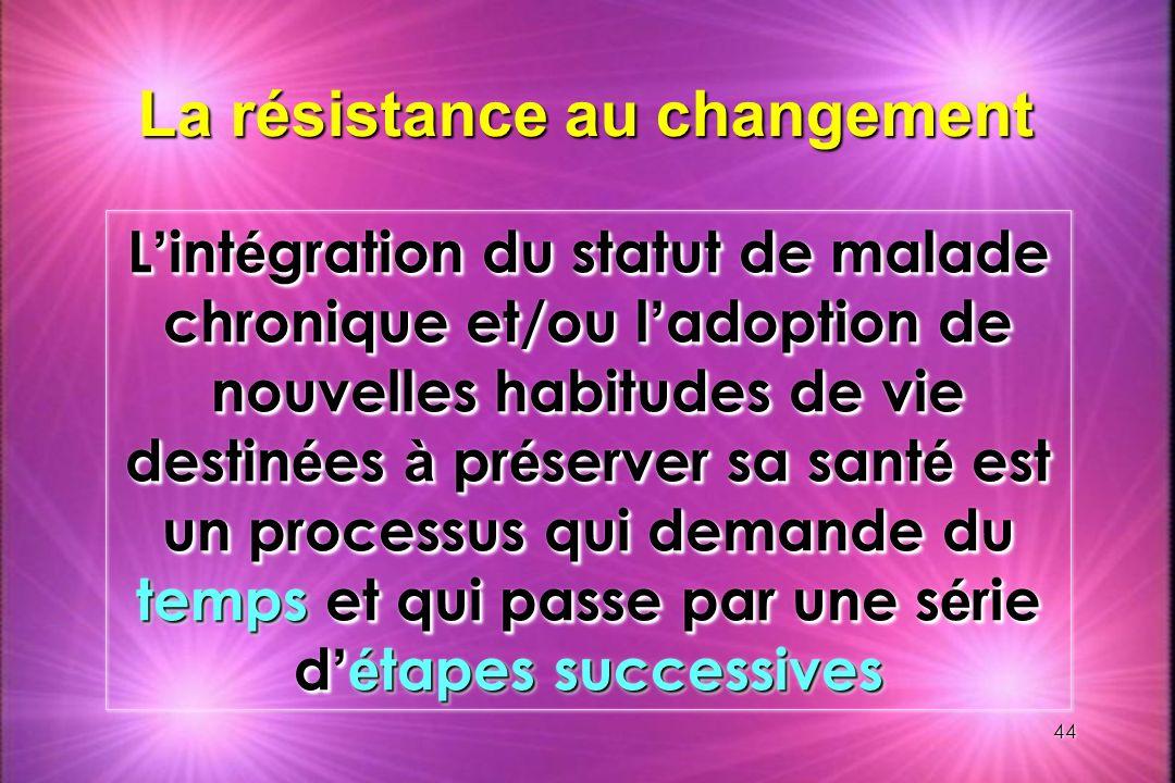 La résistance au changement
