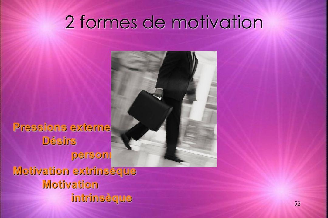 2 formes de motivation Pressions externes Désirs personnels