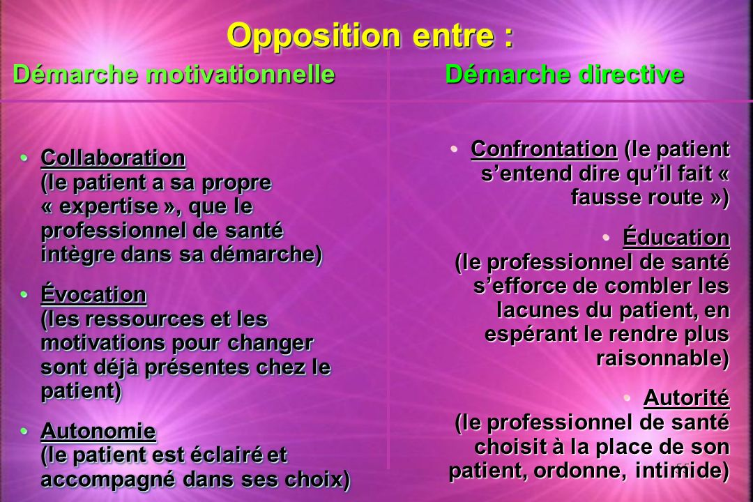 Opposition entre : Démarche motivationnelle Démarche directive
