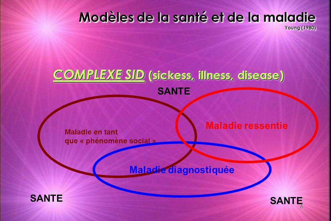 Modèles de la santé et de la maladie Young (1980)