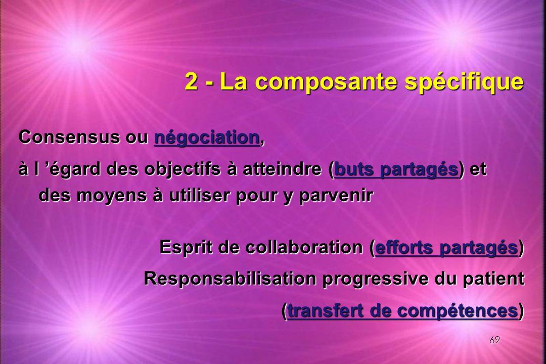 2 - La composante spécifique