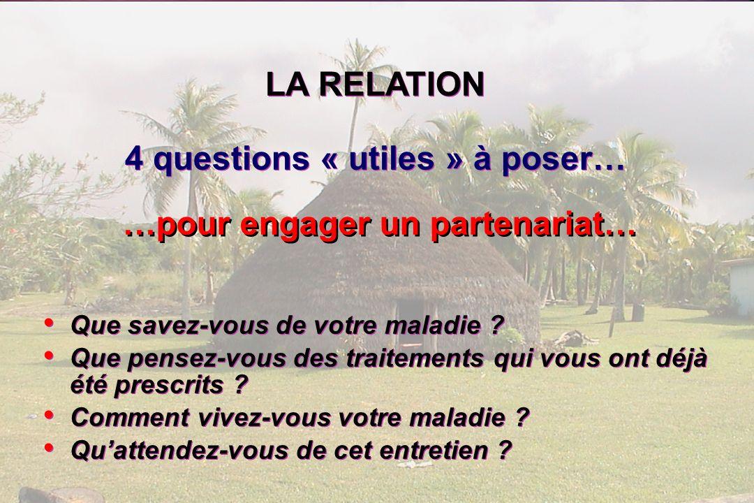 4 questions « utiles » à poser… …pour engager un partenariat…