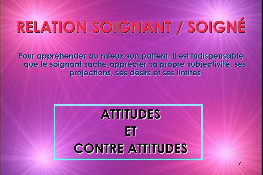 RELATION SOIGNANT / SOIGNÉ