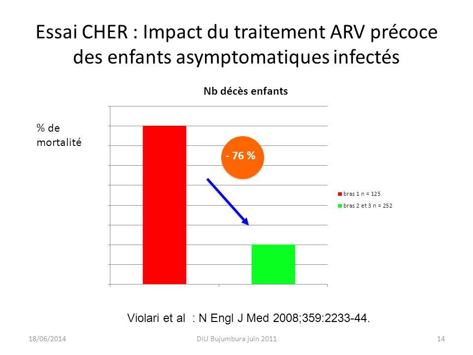Essai CHER : Impact du traitement ARV précoce des enfants asymptomatiques infectés