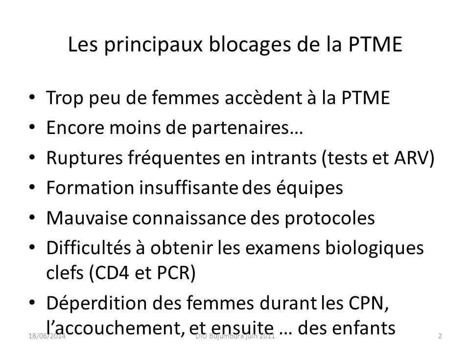 Les principaux blocages de la PTME