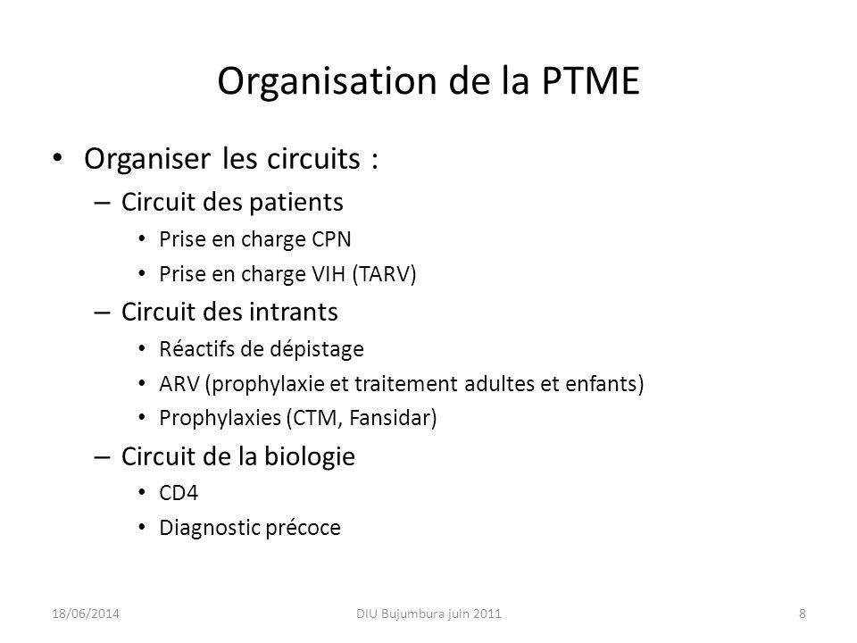 Organisation de la PTME