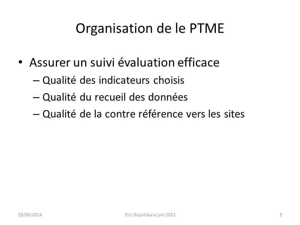 Organisation de le PTME