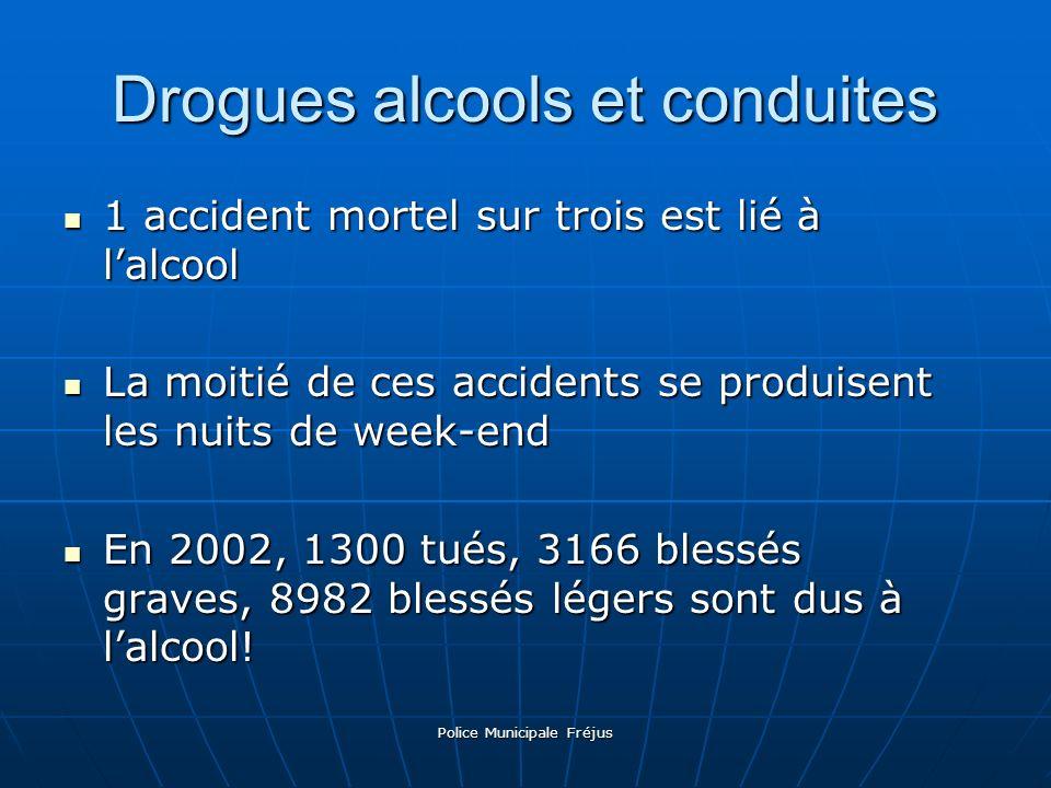 Drogues alcools et conduites