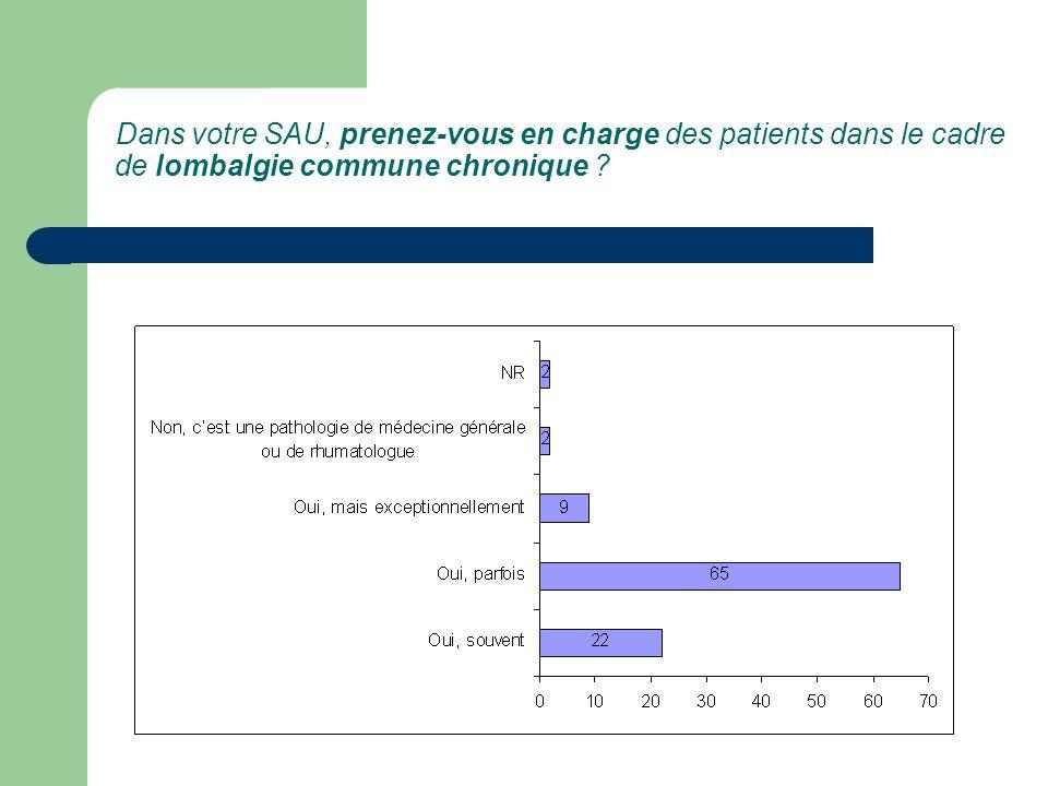 Dans votre SAU, prenez-vous en charge des patients dans le cadre de lombalgie commune chronique