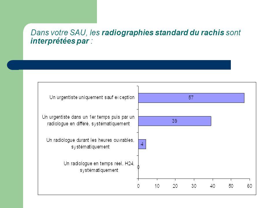 Dans votre SAU, les radiographies standard du rachis sont interprétées par :