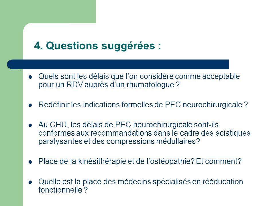 4. Questions suggérées : Quels sont les délais que l'on considère comme acceptable pour un RDV auprès d'un rhumatologue