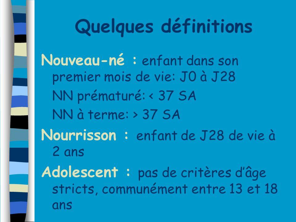 Quelques définitions Nouveau-né : enfant dans son premier mois de vie: J0 à J28. NN prématuré: < 37 SA.