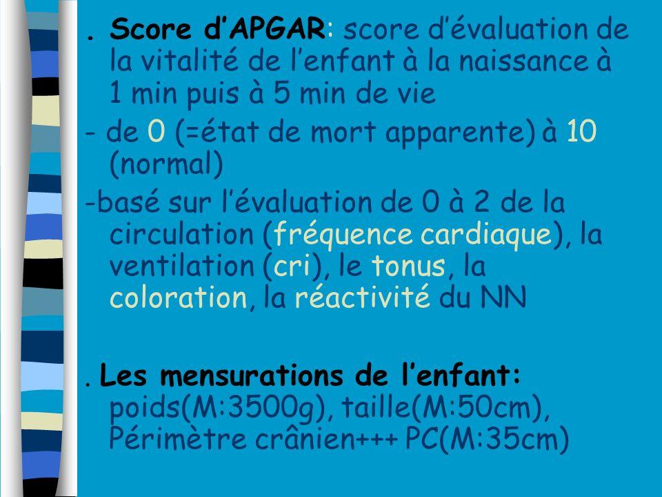 . Score d'APGAR: score d'évaluation de la vitalité de l'enfant à la naissance à 1 min puis à 5 min de vie