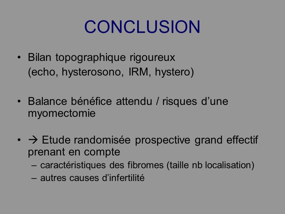 CONCLUSION Bilan topographique rigoureux