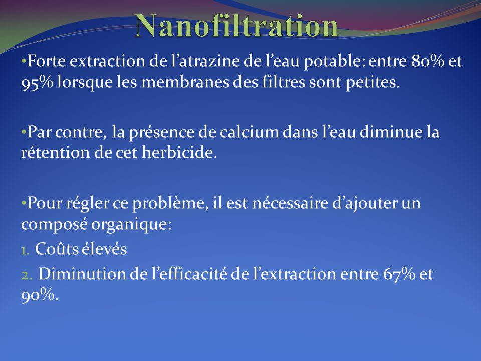 Nanofiltration Forte extraction de l'atrazine de l'eau potable: entre 80% et 95% lorsque les membranes des filtres sont petites.