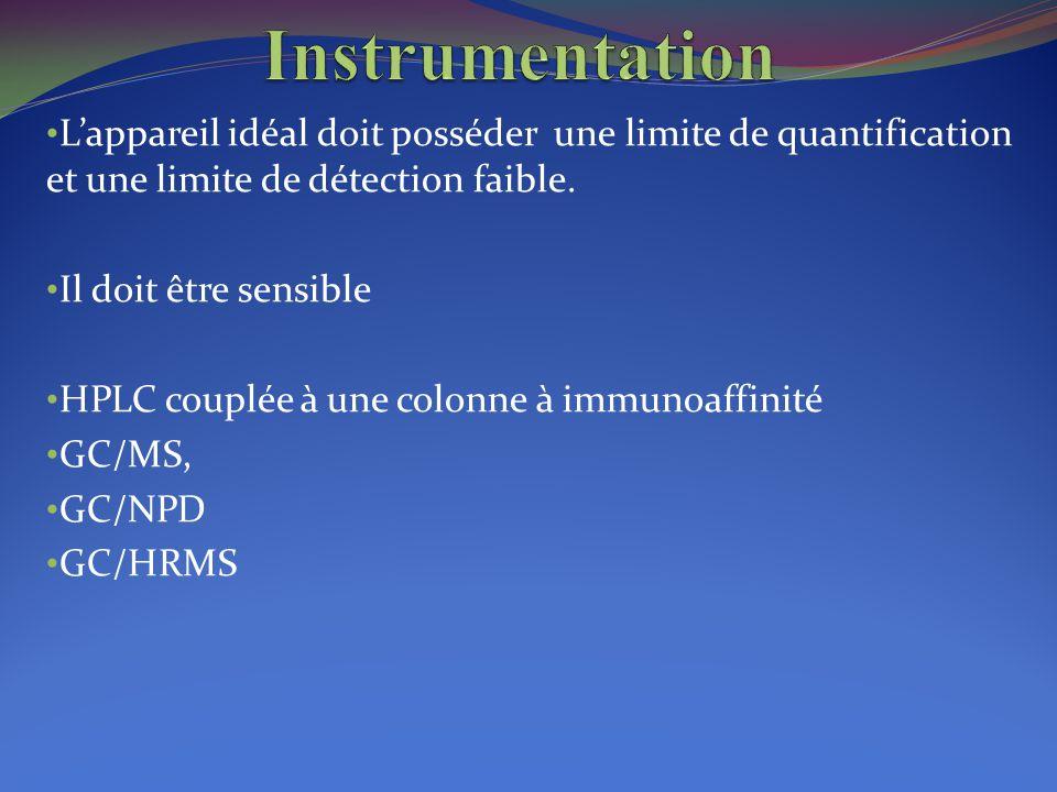 Instrumentation L'appareil idéal doit posséder une limite de quantification et une limite de détection faible.