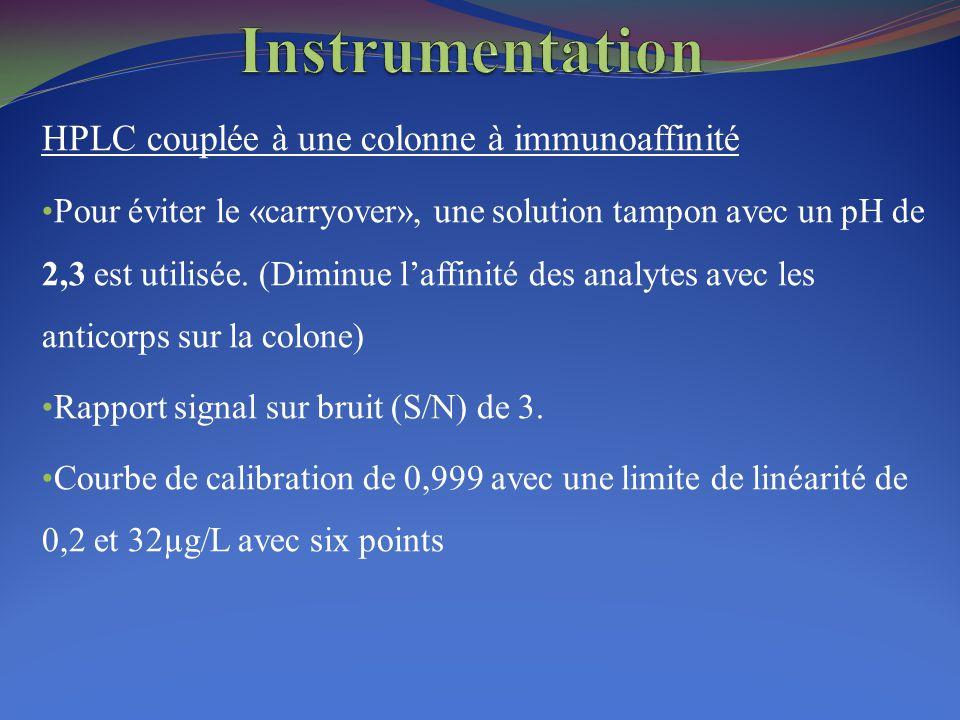 Instrumentation HPLC couplée à une colonne à immunoaffinité