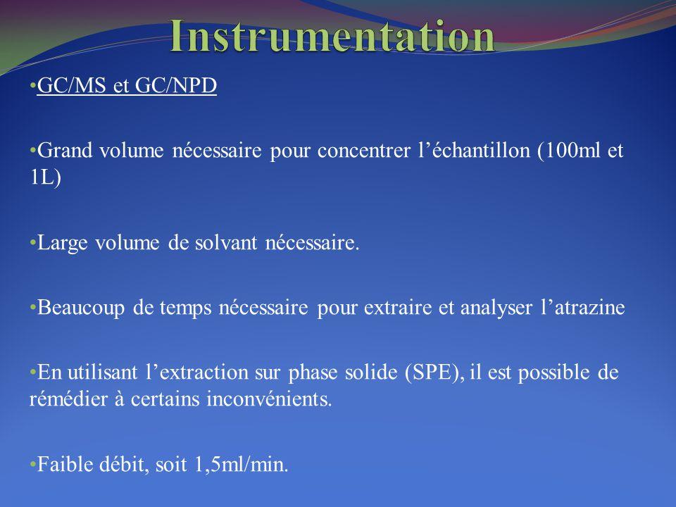 Instrumentation GC/MS et GC/NPD