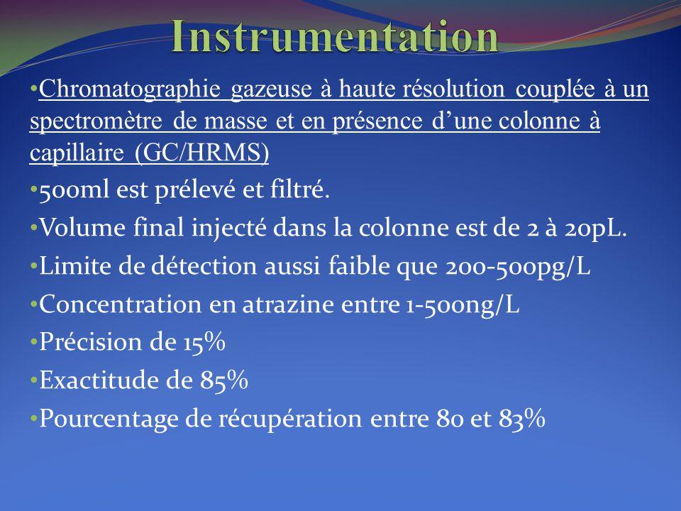 Instrumentation Chromatographie gazeuse à haute résolution couplée à un spectromètre de masse et en présence d'une colonne à capillaire (GC/HRMS)