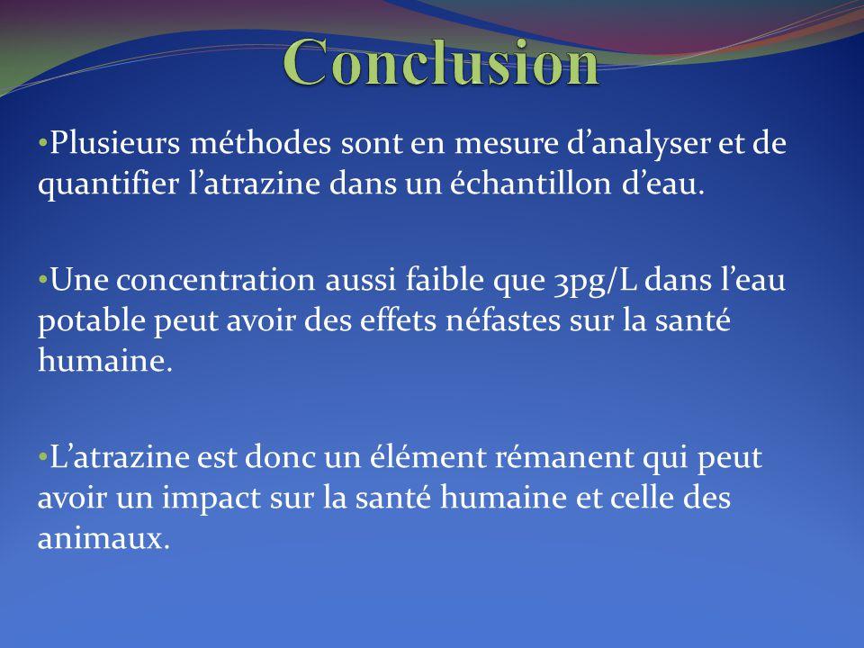 Conclusion Plusieurs méthodes sont en mesure d'analyser et de quantifier l'atrazine dans un échantillon d'eau.