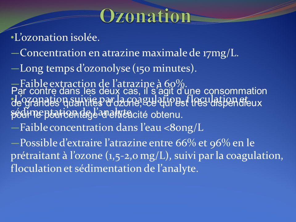 Ozonation L'ozonation isolée.
