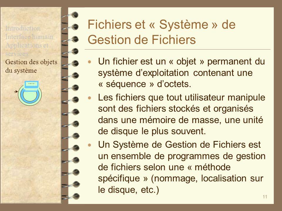 Fichiers et « Système » de Gestion de Fichiers