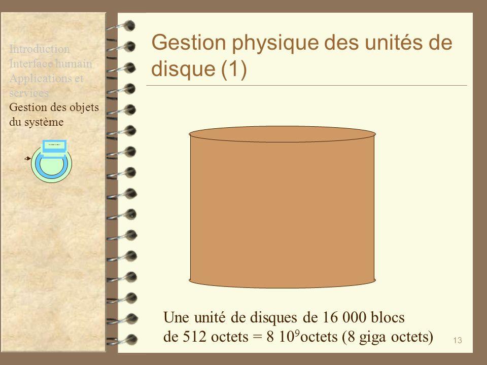 Gestion physique des unités de disque (1)