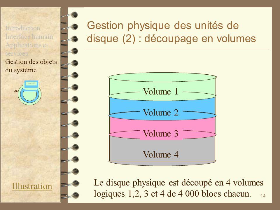 Gestion physique des unités de disque (2) : découpage en volumes