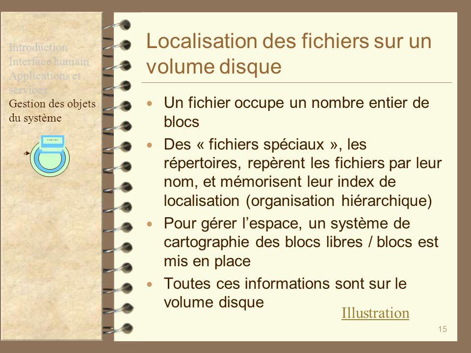 Localisation des fichiers sur un volume disque