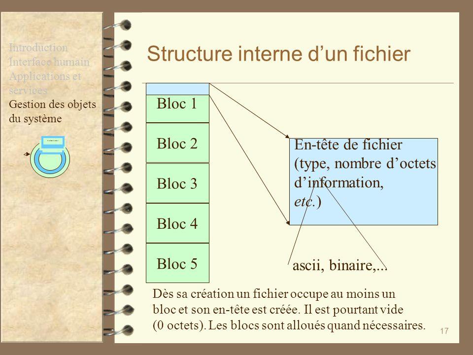 Structure interne d'un fichier