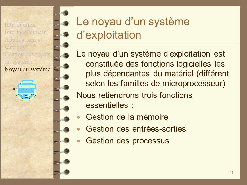 Le noyau d'un système d'exploitation