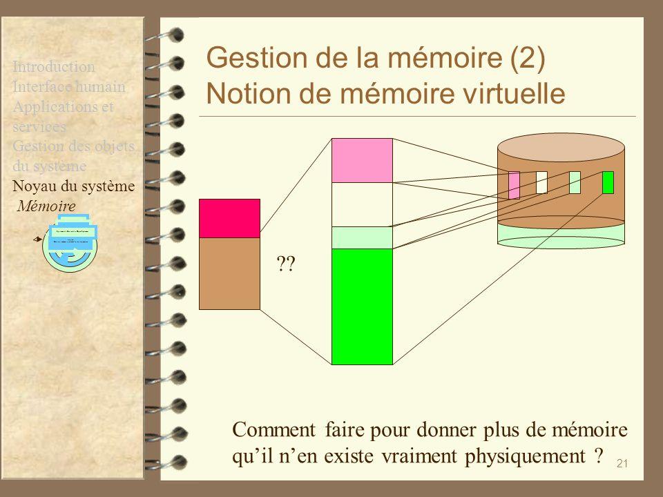Gestion de la mémoire (2) Notion de mémoire virtuelle