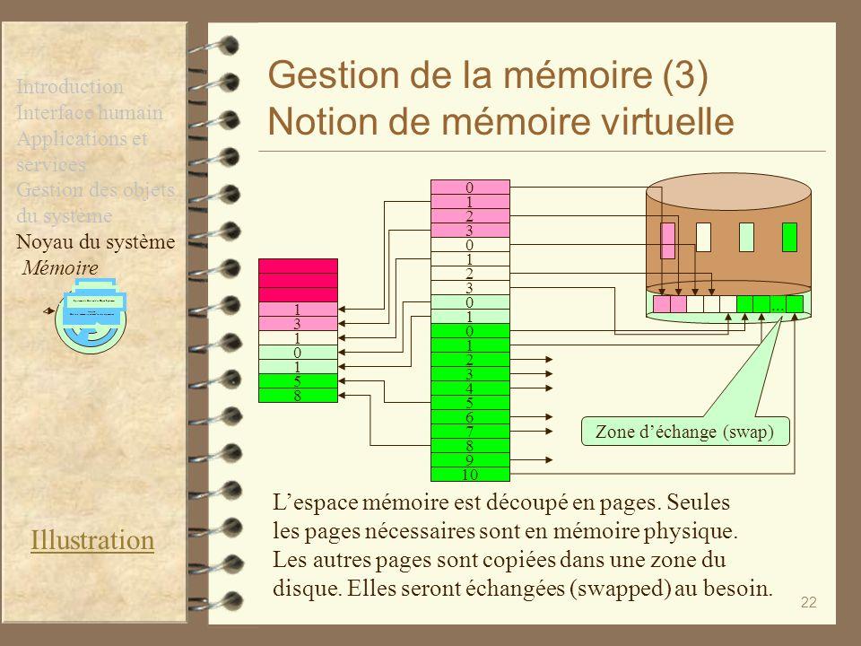 Gestion de la mémoire (3) Notion de mémoire virtuelle
