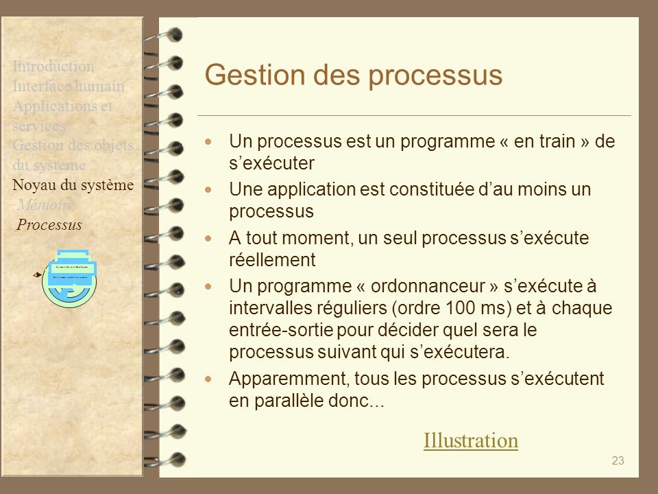 Gestion mémoire, entrées-sorties et processus