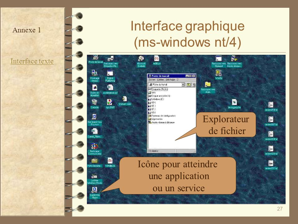 Interface graphique (ms-windows nt/4)