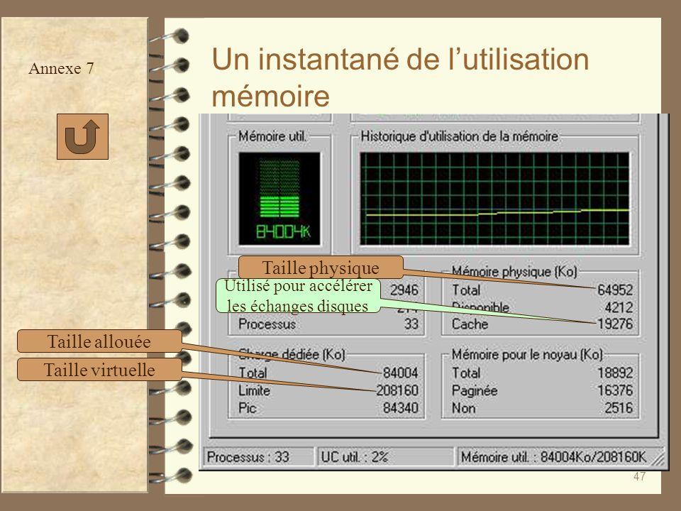 Un instantané de l'utilisation mémoire