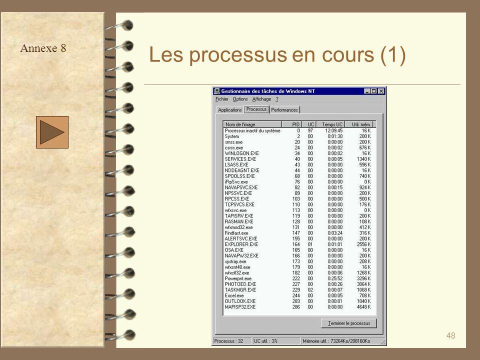 Les processus en cours (1)