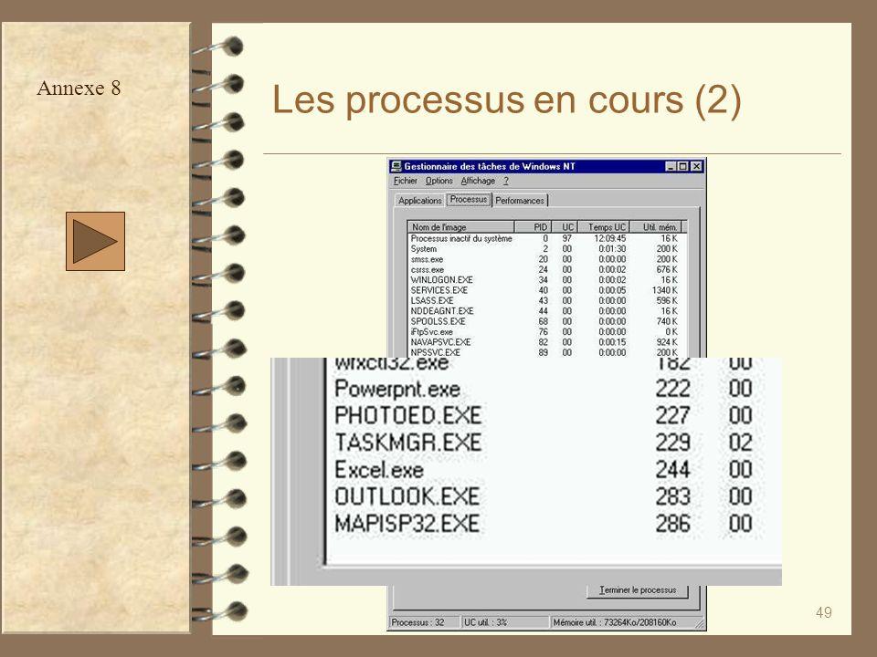 Les processus en cours (2)