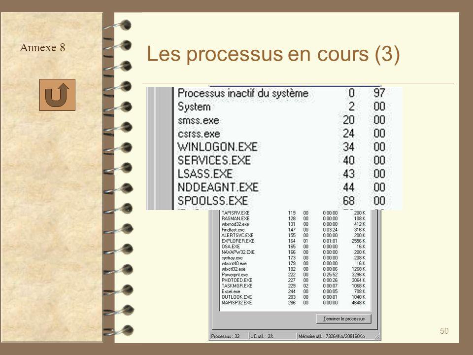 Les processus en cours (3)